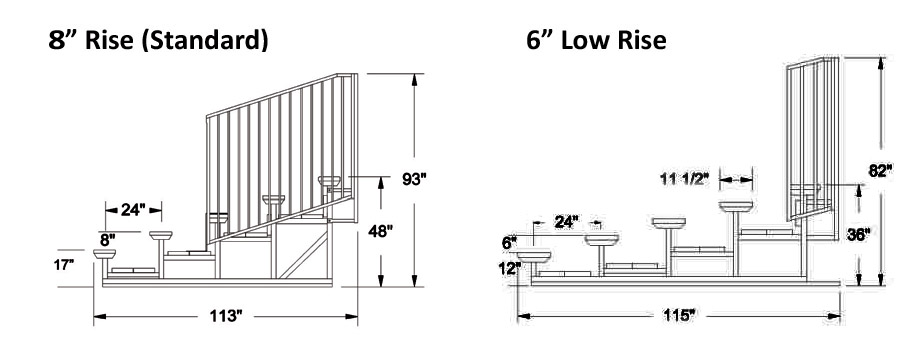 15 ft. 5 Row Aluminum Bleacher with Guardrails and Double