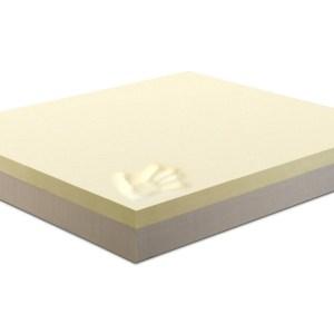 promozione materassi in memory foam di elevata qualità a prezzi eccezionali
