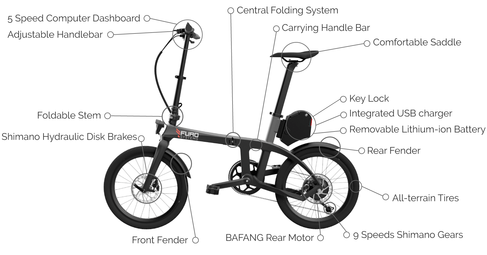 Furo X First Full Carbon Electric Folding Bike Furosystems Motorcycle Wiring System Specs