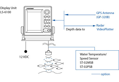 Msd 5 Wiring Diagram 6 Quot Lcd Sounder Ls 6100 Fish Finder Products Furuno