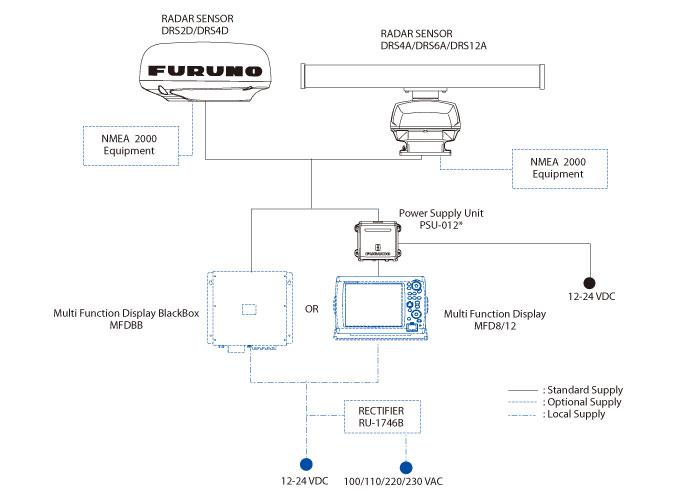 110 Schematic Wiring Diagram 4 Or 6 Open Radar Sensor Drs12a Marine Radar