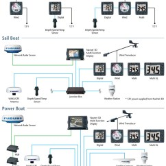 Daisy Chain Wiring Diagram Remote Access Network Instrument Rudder Fi-506   Instruments Products Furuno