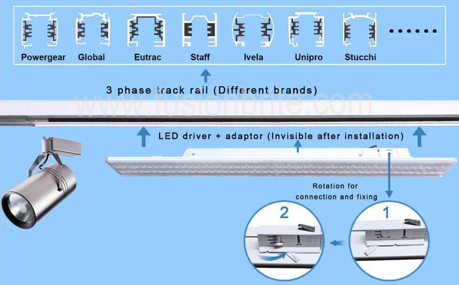 led linear tracklights fusionbrite