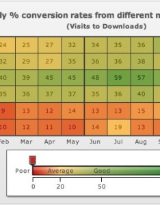Heat map chart also powercharts  released with html support and rh fusioncharts