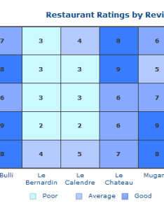As also  guide to the heat map chart fusionbrew fusioncharts blog rh