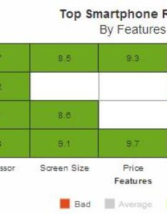 also heat map chart fusioncharts rh