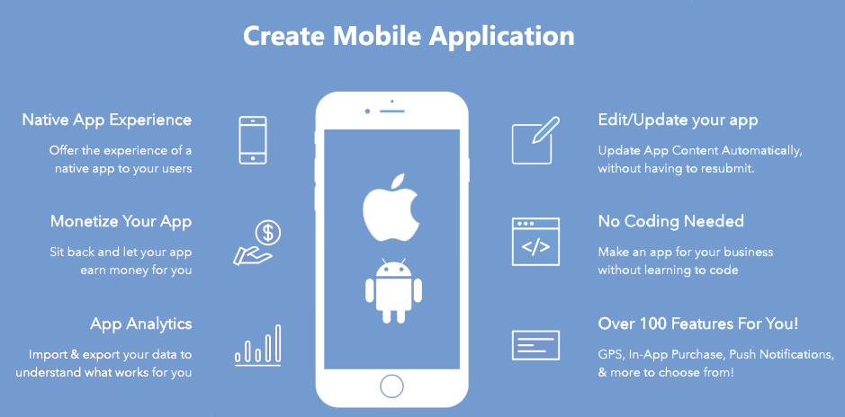 How to Make Mobile App for Android and iOSiPhone