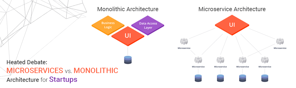 MICROSERVICES vs. MONOLITHIC Architecture for Startups