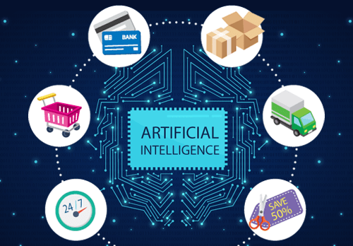 AI-Digital-Commerce