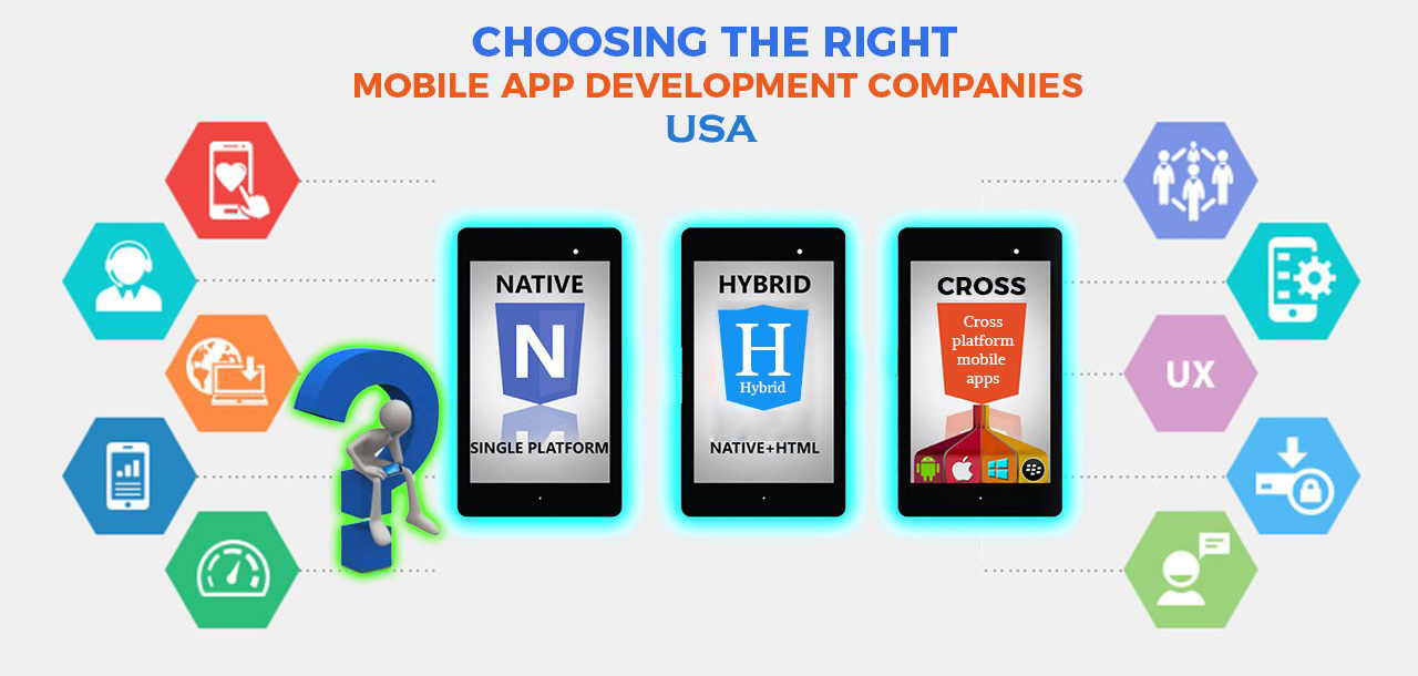 Choose the Right Mobile App Development Companies in the USA