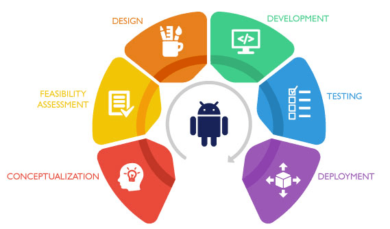 android-app-development-fusion-informatics