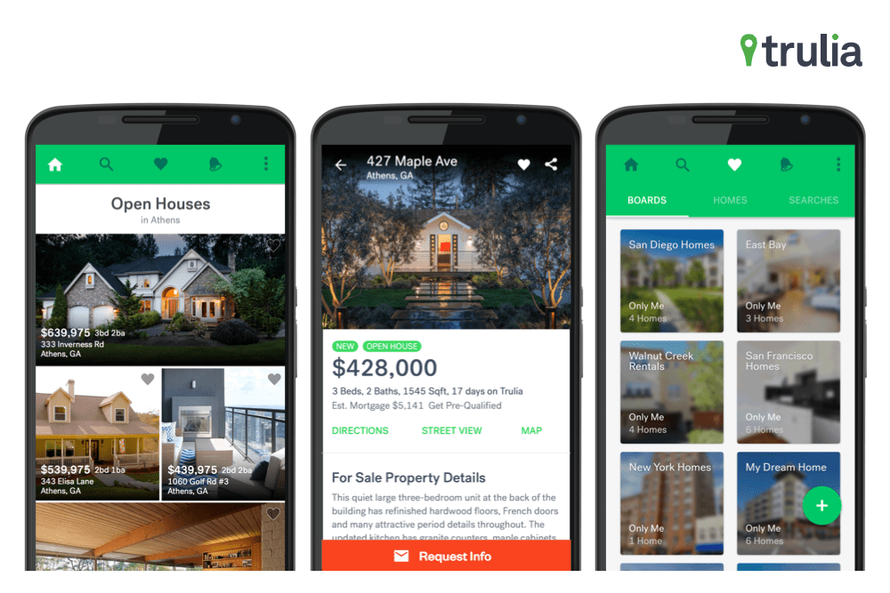 Cost To Make a Real Estate App Like Trulia