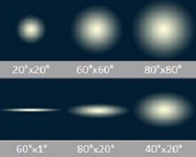 Fusion Optix LED Lighting Beam Control