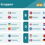 Európa-bajnokság: Kattints a csoportbeosztásért!