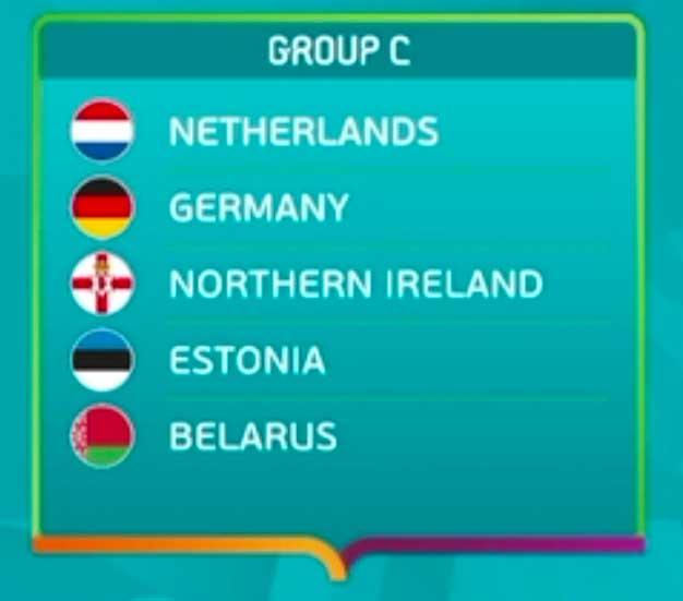 Die liga auf einen blick. Em 2020 Qualifikation Gruppe C Fussball Europameisterschaft 2020