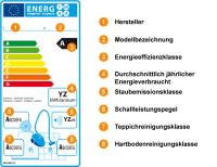Das Staubsauger Energielabel - Fust Online-Shop