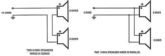 speaker wiring ohms calculator