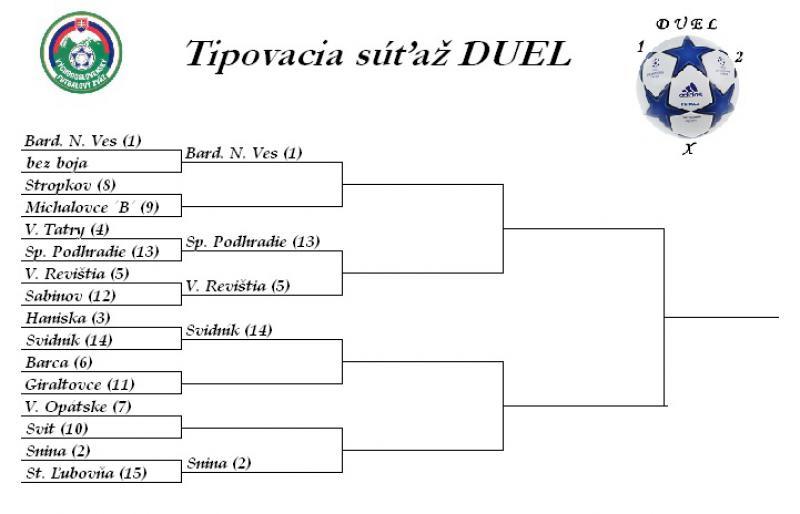 Tipovacia súťaž DUEL – osemfinále č. 6 | Články | Východoslovenský futbalový zväz | jedenastka - východoslovenské futbalové noviny