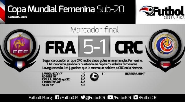 FRAvCRCdata