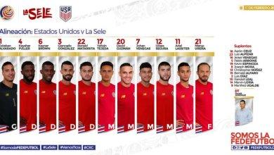 Photo of ¿Cuánto cambió la Selección en un año?