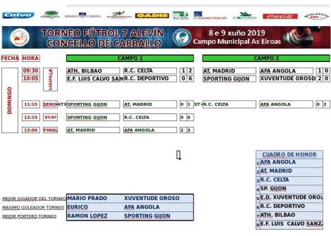 XV Torneo Internacional Infantil de Fútbol 7 de Carballo 2019. AFA Campeón. Resultados 05