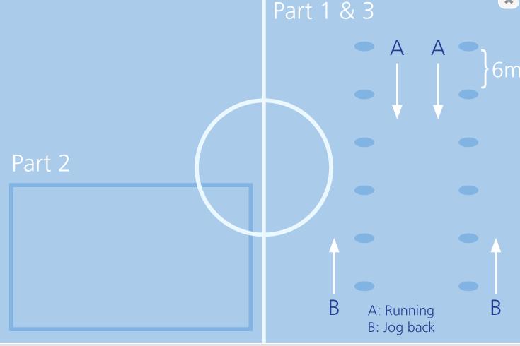 FIFA 11+