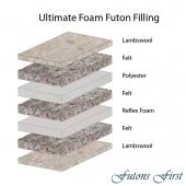 Ultimate Foam