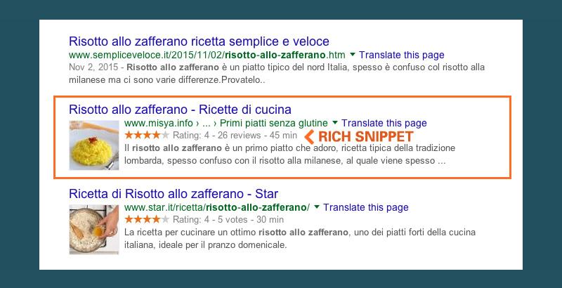 Microdata e Google - I Rich Snippet