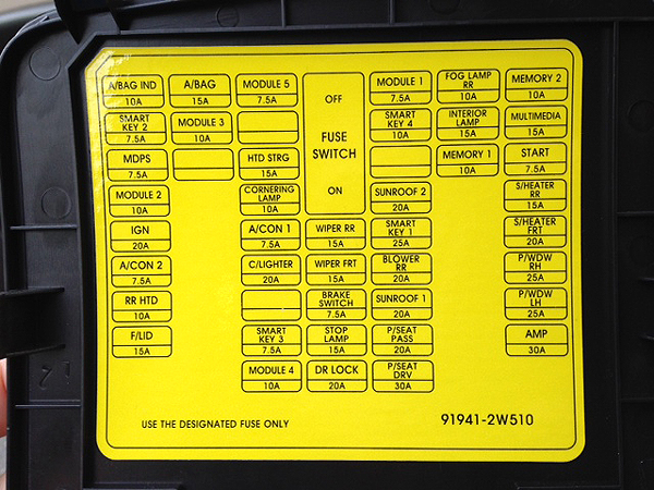 Hyundai Elantra Fuse Box Location