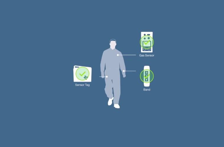 IBM Watson IoT