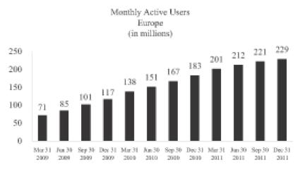 Aktive-Facebook-Nutzer-Europa