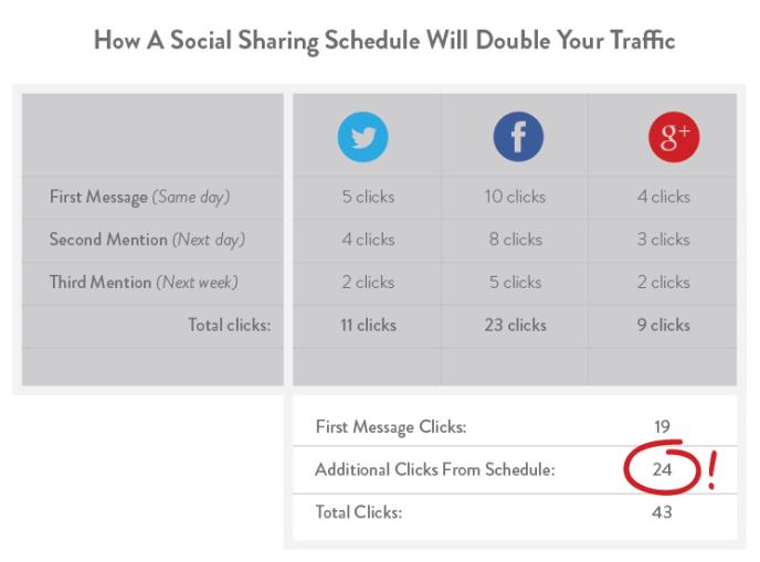 Inhalte in sozialen Netzwerken verbreiten - Effekte von Reshares
