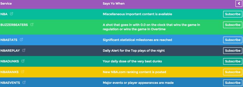 Yo Messenger für Unternehmen - Die NBA bietet für verschiedene Inhalte eigene Yo Accounts an