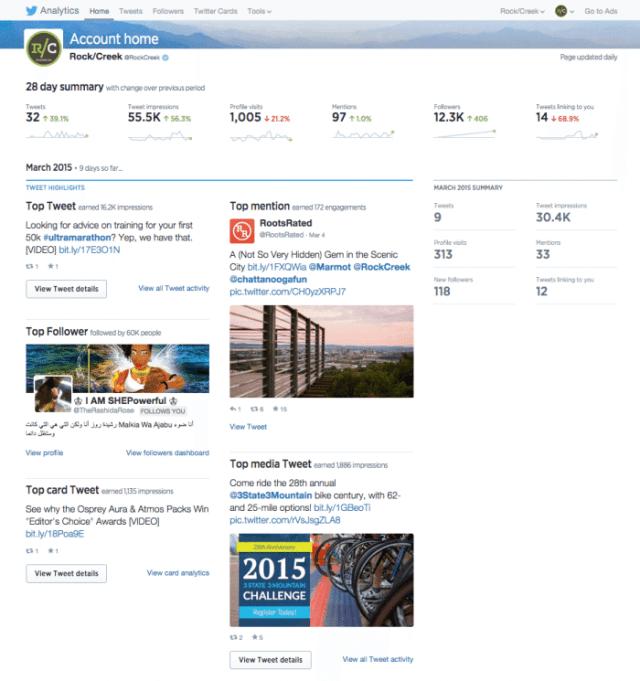 Twitter Statistiken - Update für Twitter Analytics mit Top Tweets und Links