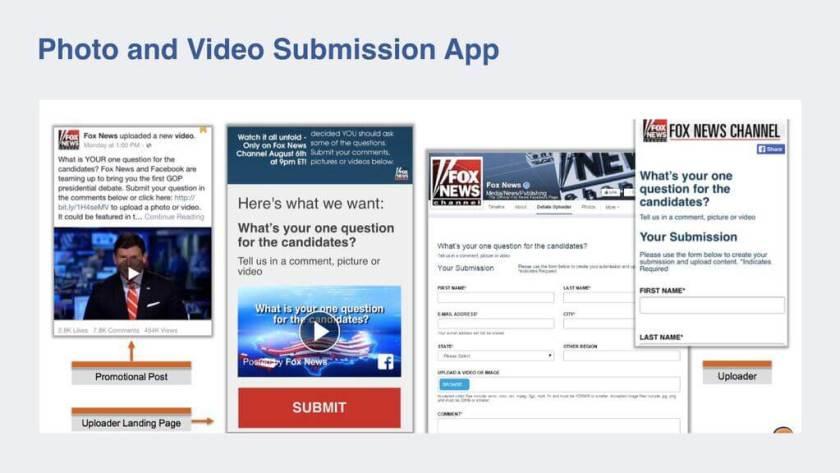 Facebook Social TV - Foto- und Videoupload für User Generated Content