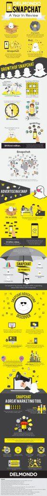 Snapchat - Statistiken 2016, Anzeigen INFOGRAFIK