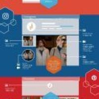 Alle 2017 Social Media Videoformate & Bildgrößen für Facebook, Instagram, Twitter & Pinterest [Infografik]