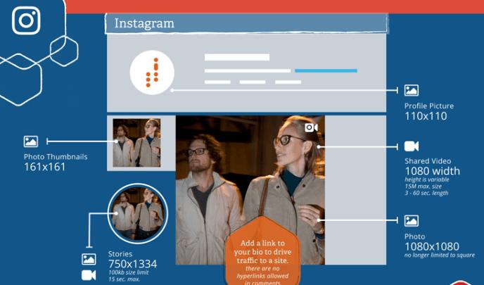 Social Media Videoformate - Übersicht Facebook, Instagram, Snapchat und Co 2017