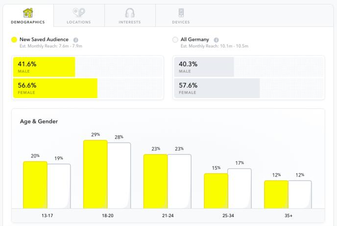 Snapchat-Nutzerzahlen-Deutschland-2019