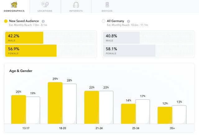 Snapchat-Nutzerzahlen-Statistiken-2019-Q1