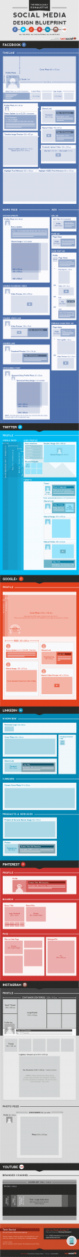 Social Media Design blueprint