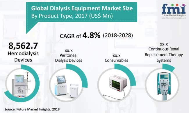 Dialysis-Equipment-Market.jpg