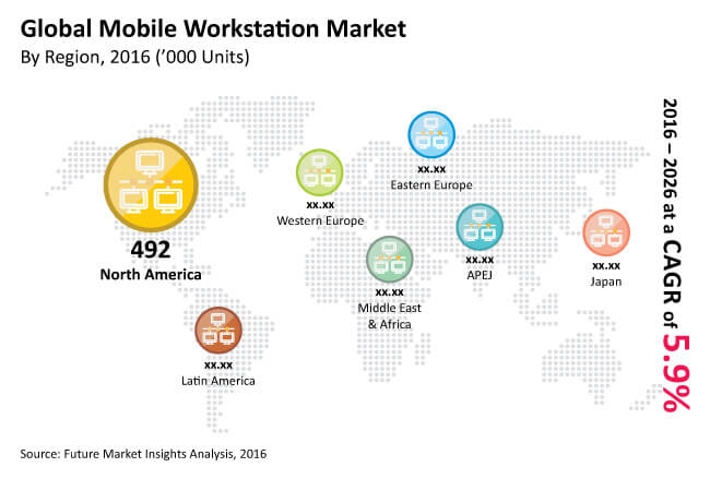 Global Workstation Market_Image for Preview Analysis