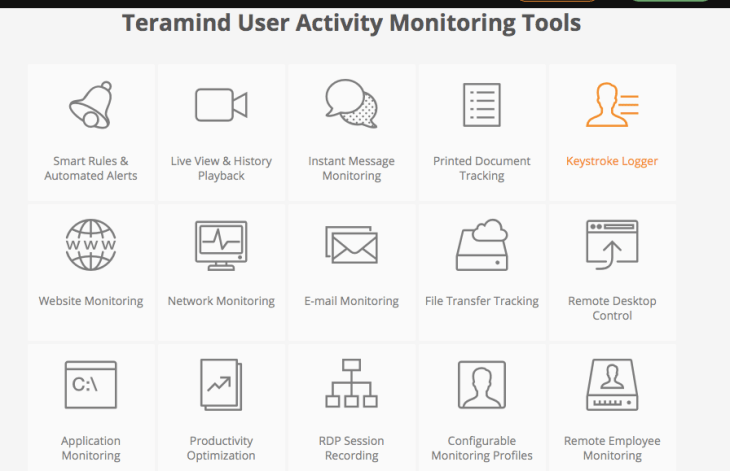 employee monitoring tools