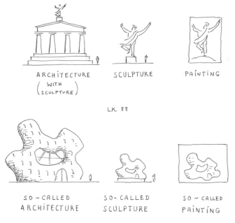 art versus so-called art