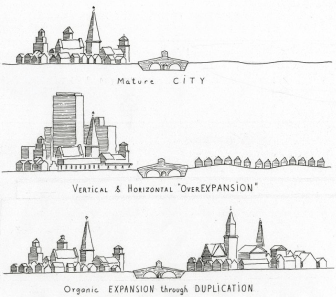 models of city growth