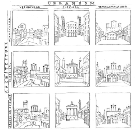 nine combinations of architecture and urbanism