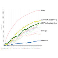 AI & Robots | Future Timeline | Blogs | Technology | Singularity | 2020 | 2050 | 2100 | 2150 | 2200 | 21st century | 22nd century | 23rd century ...