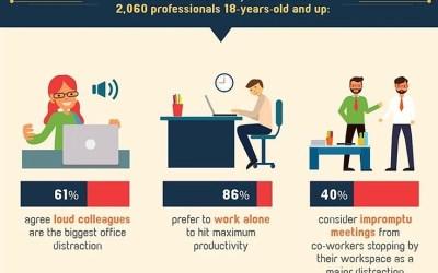 Productivity Survey