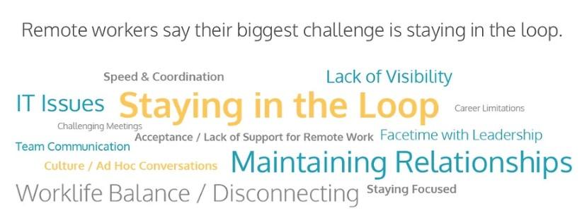 remote challenges